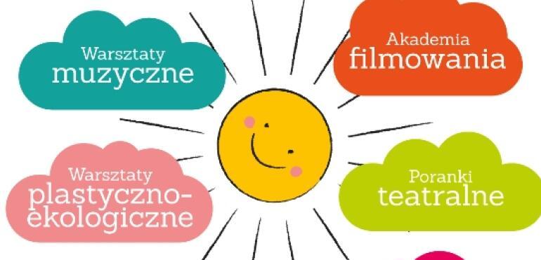 """KINO PRAHA przedstawia nowy cykl """"PRAHA DZIECIOM - rodzinne poranki artystyczno-filmowe"""""""